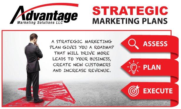 Strategic Marketing Plans