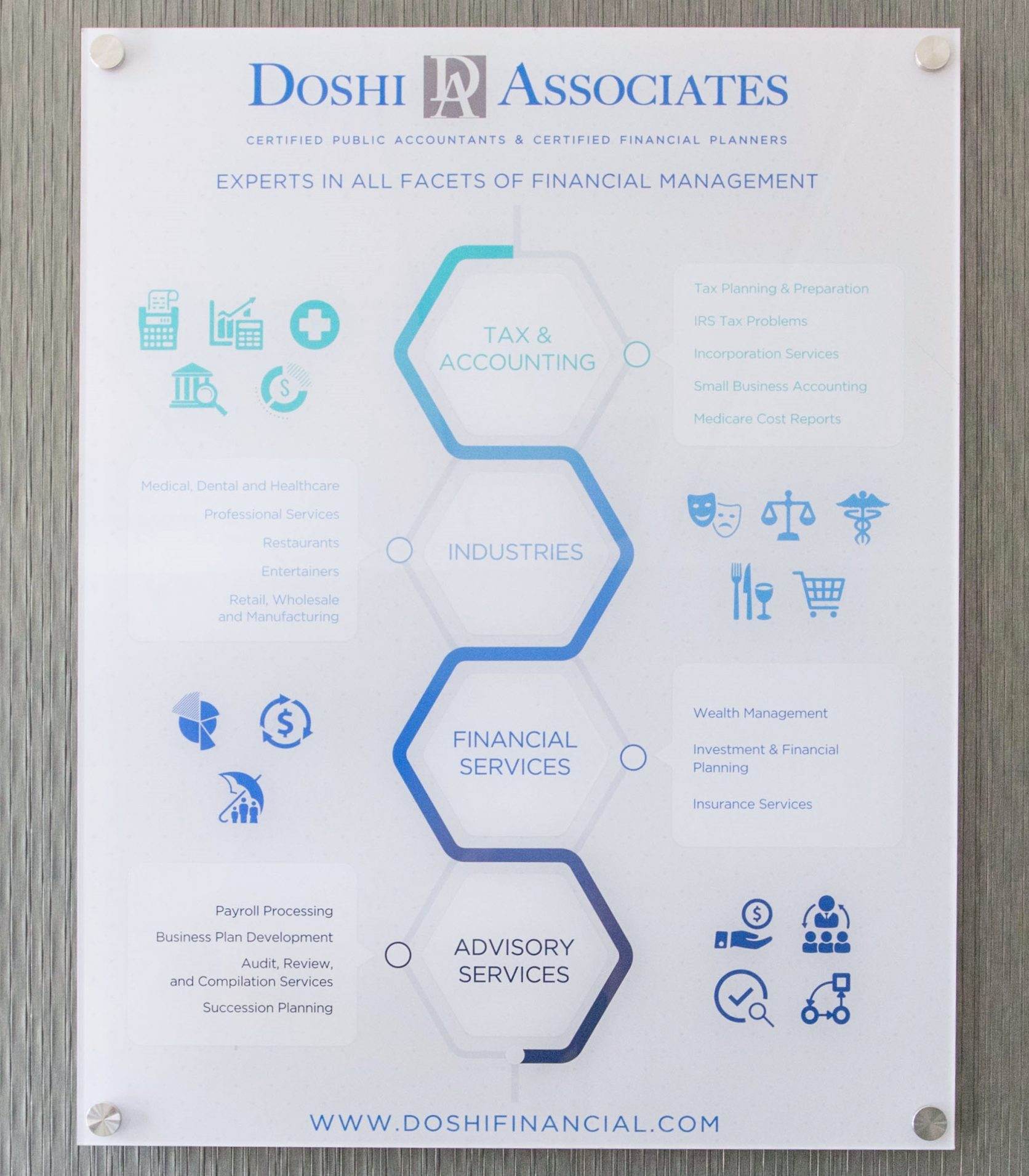 Doshi Infographic